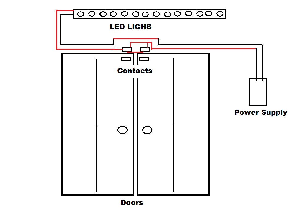LL led strips (or rope light) with door activated switch? avs forum door jamb switch wiring diagram at bakdesigns.co