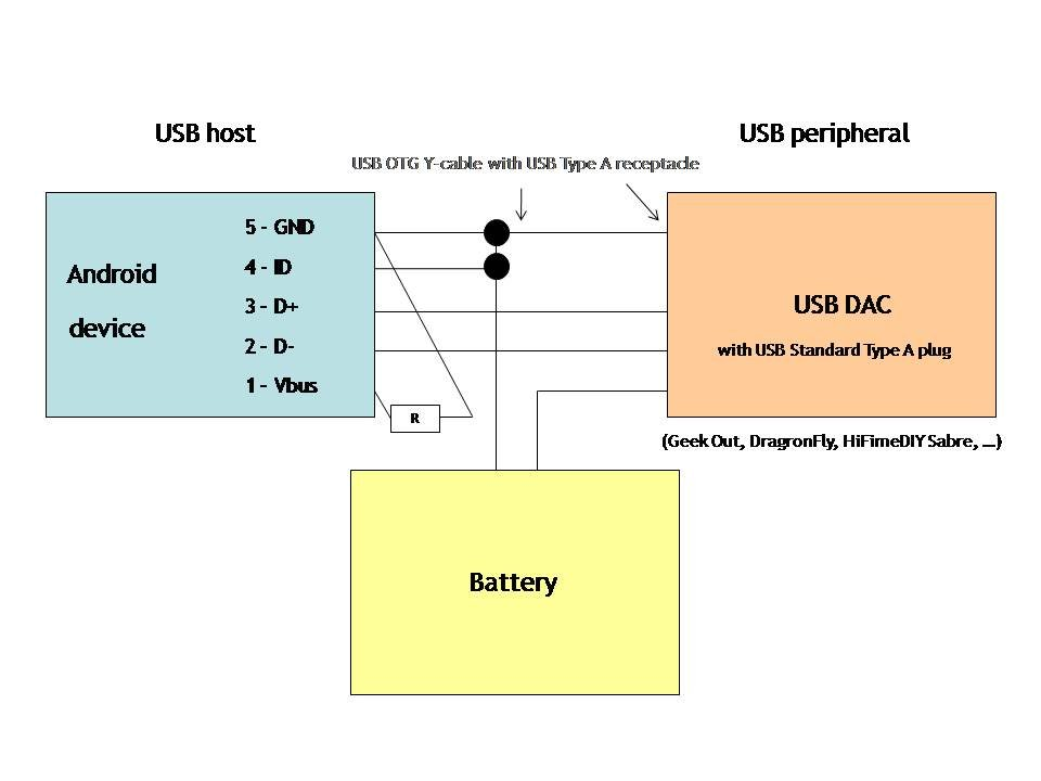 Enable usb audio on any android 40 smartphonetablet page 8 avs enable usb audio on any android 40 smartphonetablet page 8 avs forum home theater discussions and reviews asfbconference2016 Choice Image
