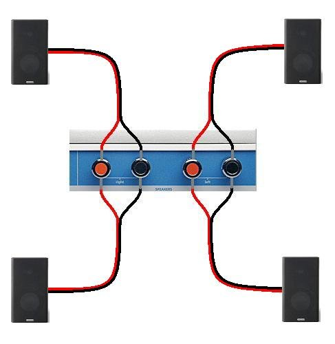need quick answer for wiring 2 8 ohm svc speakers and 1 8 ohm dvc sonos connect amp multiple speakers at Sonos Connect Amp Wiring Diagram