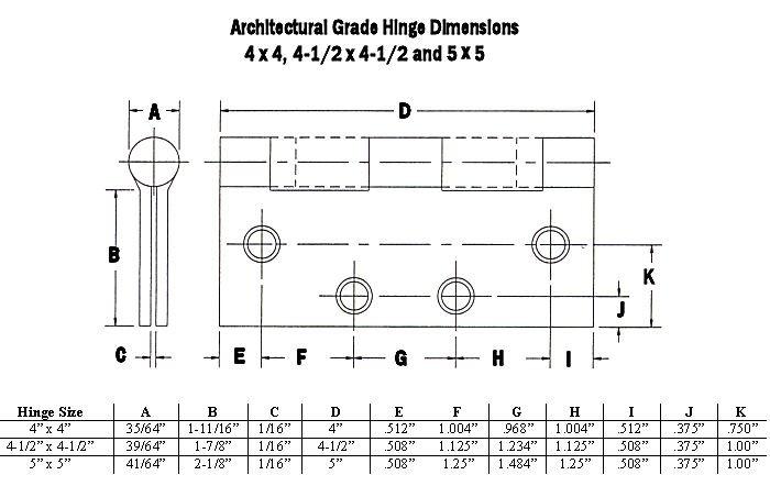 Marvelous Door Hinge Sizes Gallery - Exterior ideas 3D - gaml.us ...