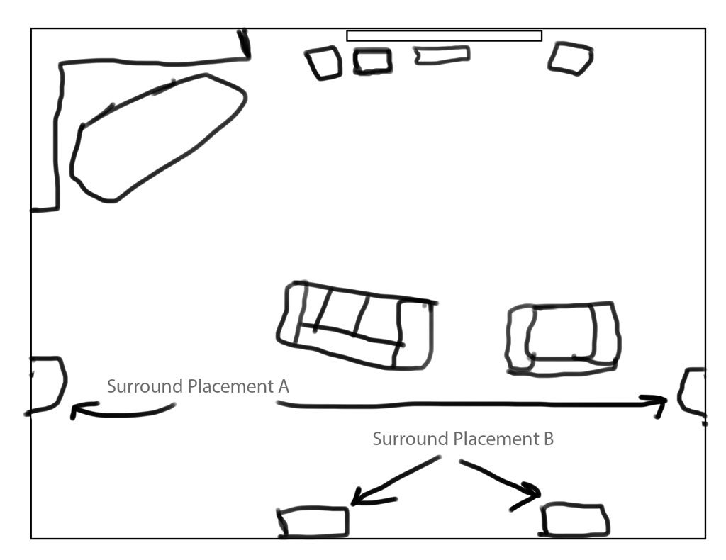 Setting Up A 5 1 Surround Sound System Diagram Electrical Wiring Hook On Speaker Placement Home Theater Setup Explore Schematic U2022