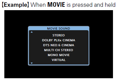 "This is what appears on the TV screen when you press and hold the ""Movie"" button"