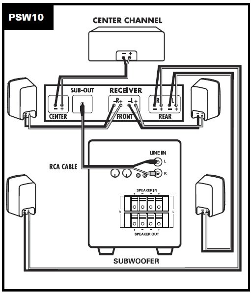 LL connecting polk audio psw10 subwoofer to pioneer vsx 1021 k on polk audio subwoofer wiring diagram