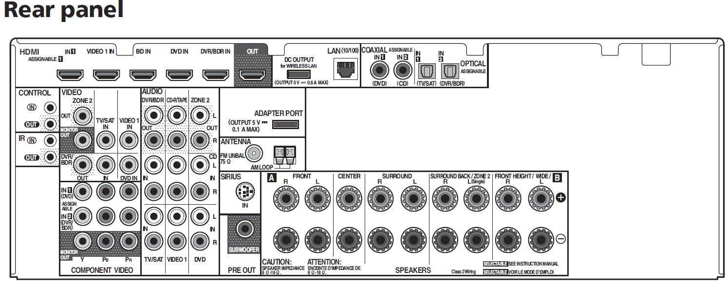 Connecting polk audio psw10 subwoofer to pioneer vsx 1021 k receiver online pdf httppioneerelectronicsstaticfilesmanualshomevsx 1021 koperatinginstructions020711pdf fandeluxe Gallery
