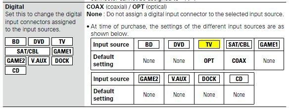 Denon AVR-2112CI Optical Connection to HT Omega Claro Sound Card