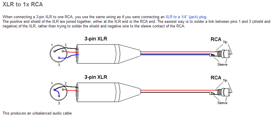LL rca to xlr cable test with multi meter avs forum home theater xlr to rca wiring diagram at webbmarketing.co
