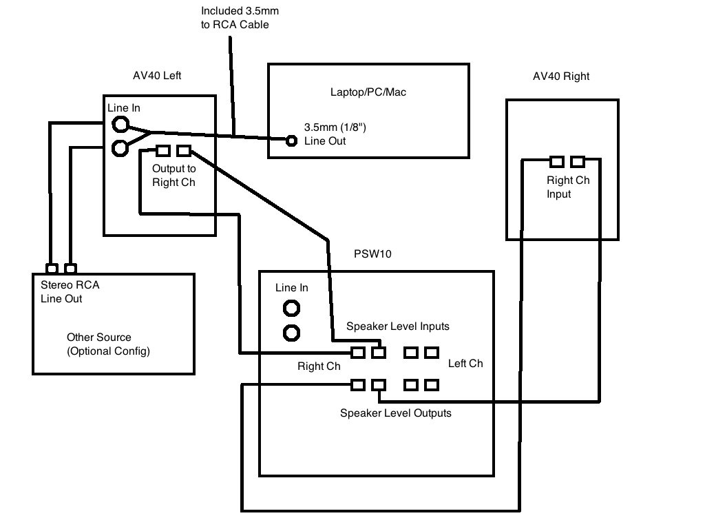 M Audio Wiring Diagrams on