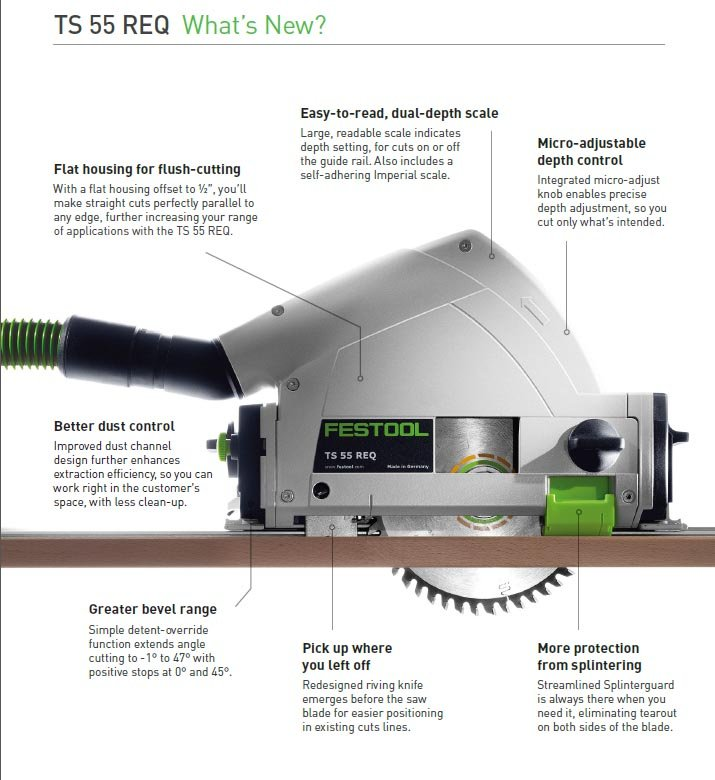 festool track saw ts 55. anyone use the festool ts55 req track saw? - avs forum | home theater discussions and reviews saw ts 55
